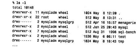 MySQL服务器内部安全数据目录访问