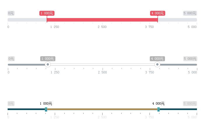 精致jQuery滑动条范围选择RangeSlider插件