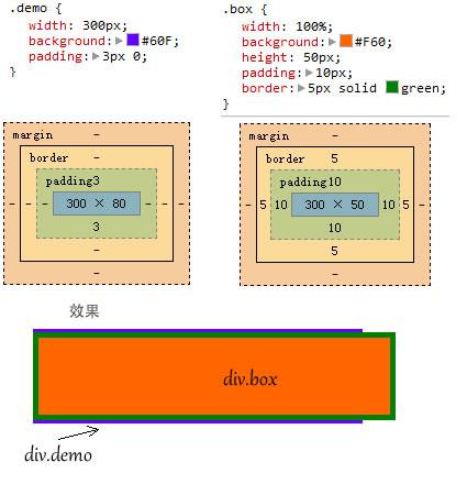 CSS3的calc()使用